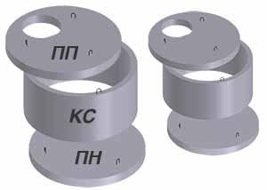 Железобетонные кольца для колодцев и канализации в Симферополе